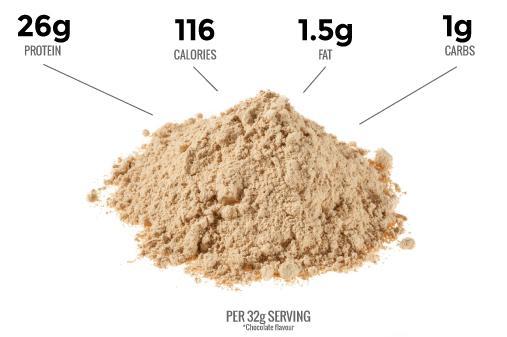 Casein 6hrs Nutritech Official Nutritechfit Com